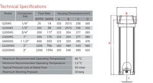 mikropor-water-separator-technical-specifications-site2